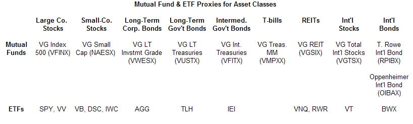 asset-class-proxy-image