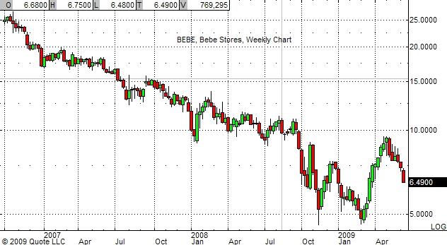 bebe-chart-6-17-09
