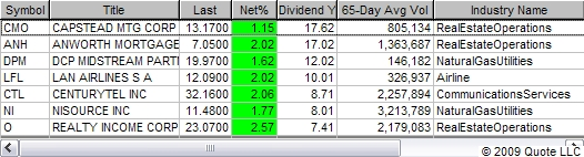 second-tier-div-stocks-6-25-09