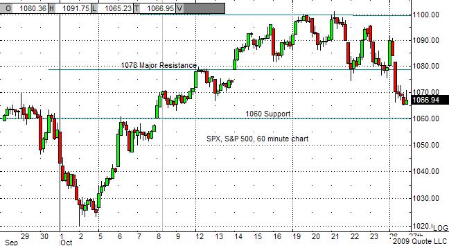 SPX Chart 10-26-09