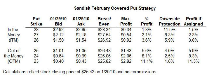 Sandisk Table 1-29-10
