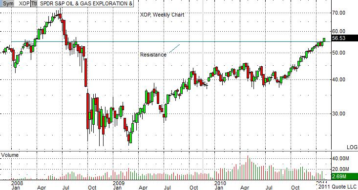 Stock options stock split